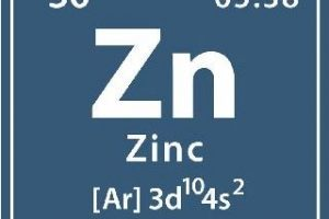 Zinc Alone a Bad Idea